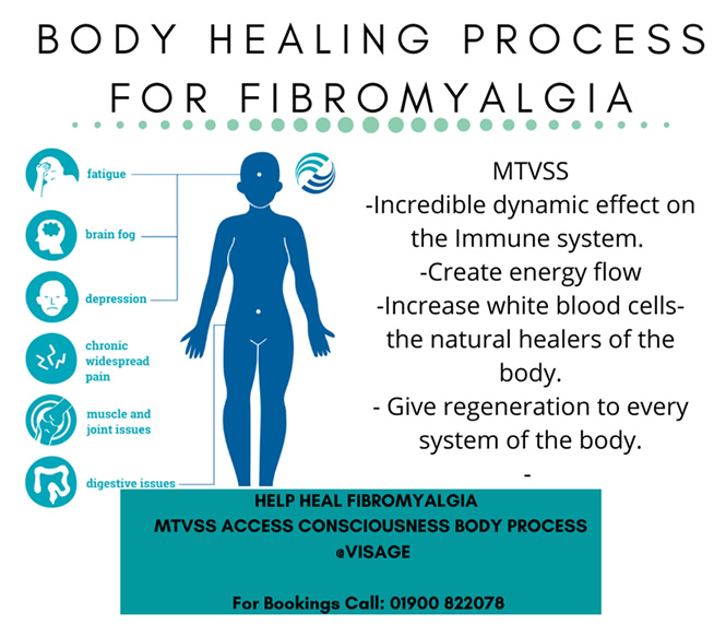 Access Consciousness Body Healing for Fibromyalgia